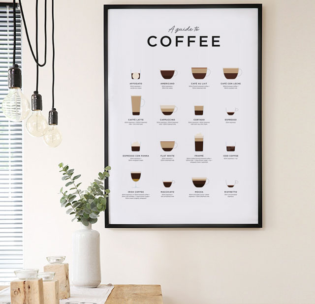 coffee gift ideas 2019
